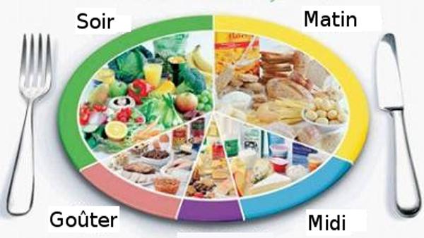 Dérèglement de l'horloge biologique et risque de diabète