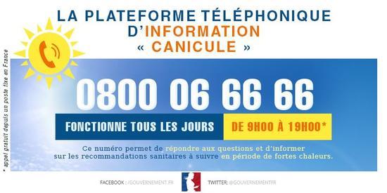 Canicule : Activation de la plate-forme téléphonique 0800 06 66 66